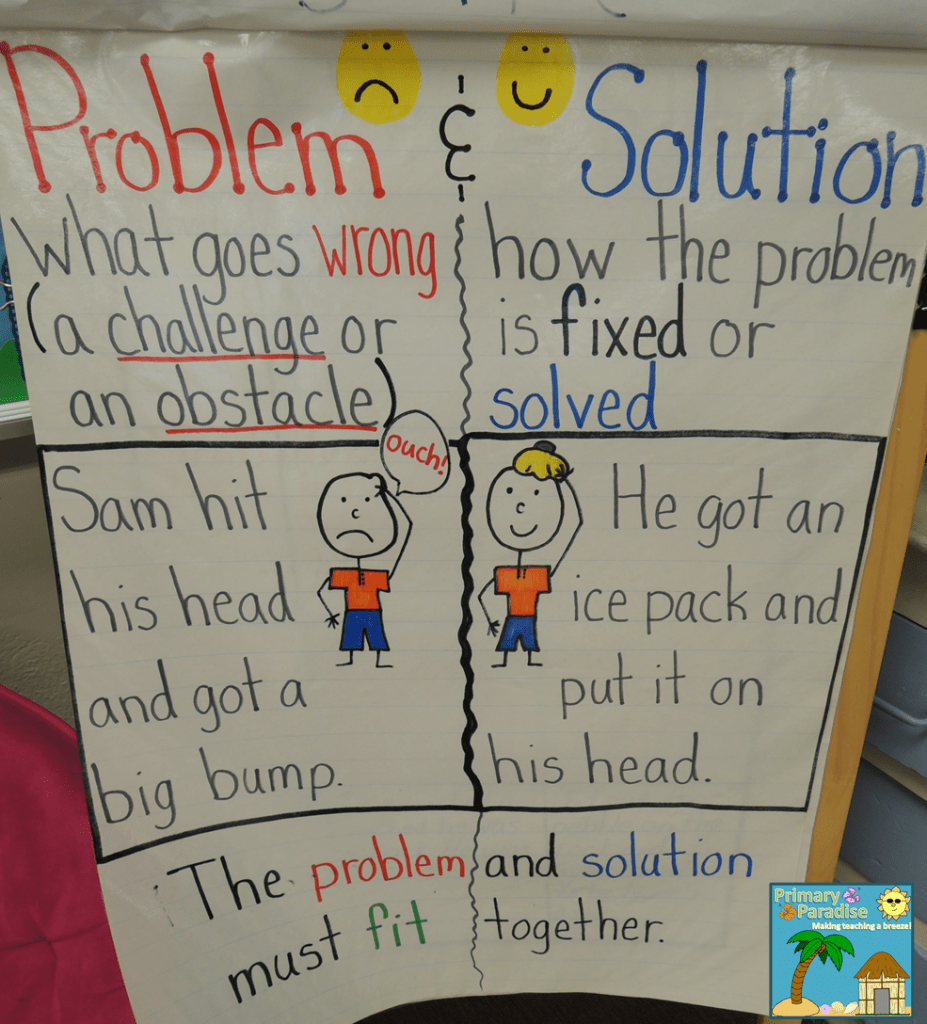 teaching problems and solutions Kenlimcanada : for-teachers : teaching-essentials : lesson-plan : anticipating-problems-and-solutions it is important to consider all the things that might go wrong.