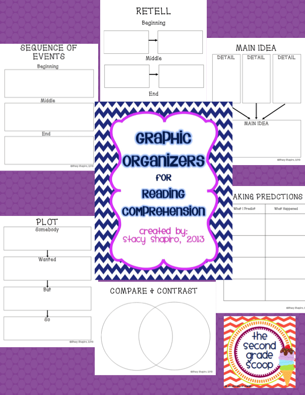 Reading Comprehension Graphic Organizers #free